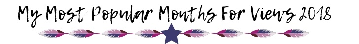 most popular months